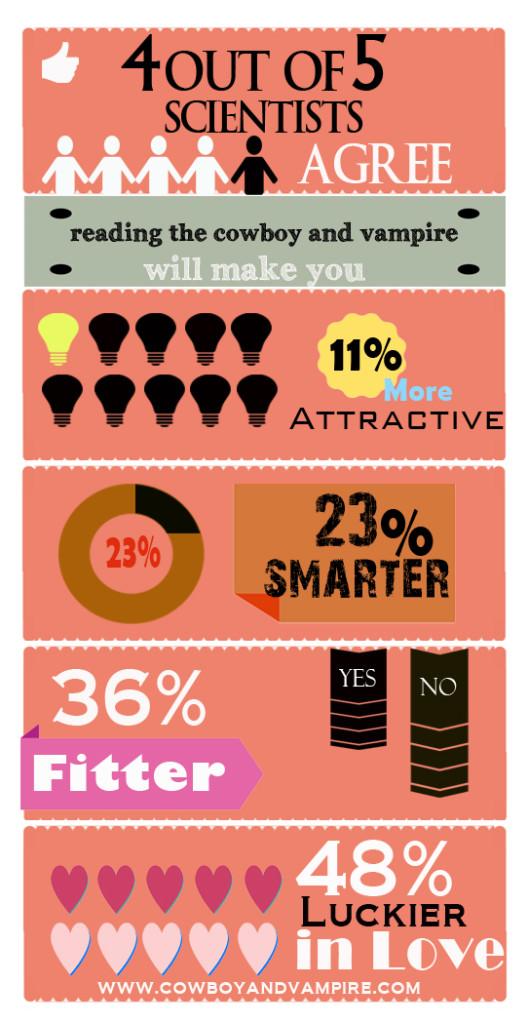 27_vampire infographic